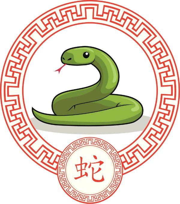 1965 Chinese Zodiac – Strengths, Weaknesses, Personality & Love